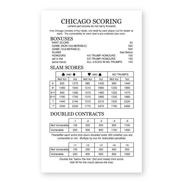 Chicago Bridge Scoring Table